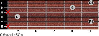 C#sus4(b5)/Gb for guitar on frets x, 9, 5, x, 8, 9