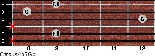 C#sus4(b5)/Gb for guitar on frets x, 9, x, 12, 8, 9