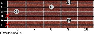 C#sus4(b5)/Gb for guitar on frets x, 9, x, 6, 8, 9