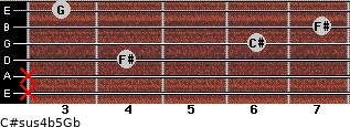 C#sus4(b5)/Gb for guitar on frets x, x, 4, 6, 7, 3