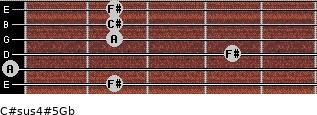 C#sus4(#5)/Gb for guitar on frets 2, 0, 4, 2, 2, 2