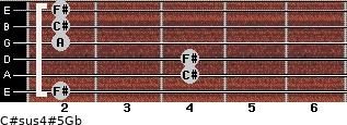 C#sus4(#5)/Gb for guitar on frets 2, 4, 4, 2, 2, 2