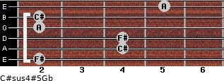 C#sus4(#5)/Gb for guitar on frets 2, 4, 4, 2, 2, 5