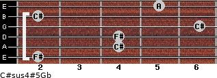 C#sus4(#5)/Gb for guitar on frets 2, 4, 4, 6, 2, 5