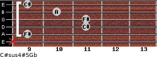 C#sus4(#5)/Gb for guitar on frets x, 9, 11, 11, 10, 9