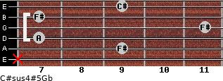 C#sus4(#5)/Gb for guitar on frets x, 9, 7, 11, 7, 9