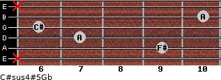 C#sus4(#5)/Gb for guitar on frets x, 9, 7, 6, 10, x