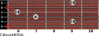 C#sus4(#5)/Gb for guitar on frets x, 9, 7, 6, x, 9