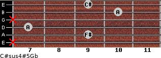 C#sus4(#5)/Gb for guitar on frets x, 9, 7, x, 10, 9