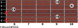 C#sus4(#5)/Gb for guitar on frets x, 9, x, 6, 10, 9
