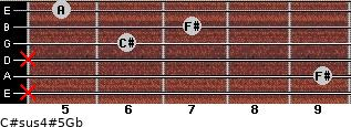C#sus4(#5)/Gb for guitar on frets x, 9, x, 6, 7, 5