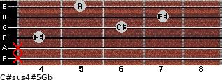 C#sus4(#5)/Gb for guitar on frets x, x, 4, 6, 7, 5