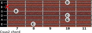 Csus2 for guitar on frets 8, 10, 10, 7, x, 10