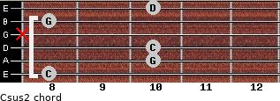 Csus2 for guitar on frets 8, 10, 10, x, 8, 10