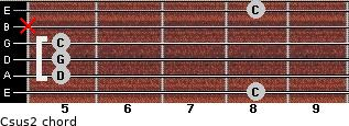 Csus2 for guitar on frets 8, 5, 5, 5, x, 8