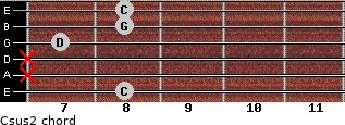 Csus2 for guitar on frets 8, x, x, 7, 8, 8