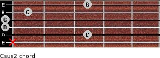 Csus2 for guitar on frets x, 3, 0, 0, 1, 3