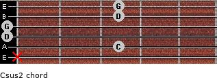 Csus2 for guitar on frets x, 3, 0, 0, 3, 3