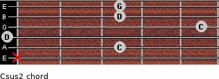 Csus2 for guitar on frets x, 3, 0, 5, 3, 3