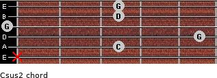 Csus2 for guitar on frets x, 3, 5, 0, 3, 3
