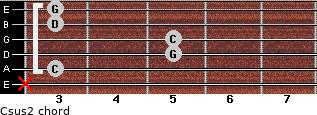 Csus2 for guitar on frets x, 3, 5, 5, 3, 3