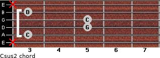 Csus2 for guitar on frets x, 3, 5, 5, 3, x