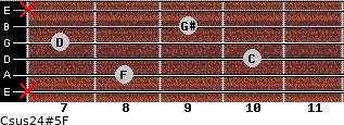 Csus2/4(#5)/F for guitar on frets x, 8, 10, 7, 9, x