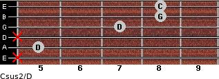 Csus2/D for guitar on frets x, 5, x, 7, 8, 8