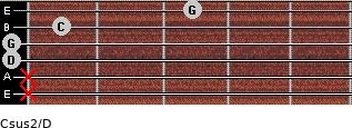 Csus2/D for guitar on frets x, x, 0, 0, 1, 3