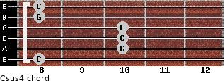 Csus4 for guitar on frets 8, 10, 10, 10, 8, 8
