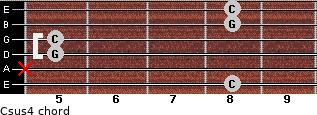 Csus4/ for guitar on frets 8, x, 5, 5, 8, 8