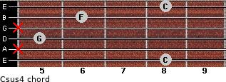 Csus4 for guitar on frets 8, x, 5, x, 6, 8