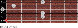 Csus4 for guitar on frets x, 3, 3, 0, 1, 3