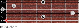 Csus4/ for guitar on frets x, 3, 5, 0, 1, 3