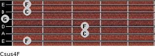 Csus4\F for guitar on frets 1, 3, 3, 0, 1, 1