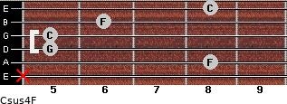 Csus4\F for guitar on frets x, 8, 5, 5, 6, 8