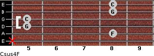 Csus4\F for guitar on frets x, 8, 5, 5, 8, 8