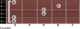 Csus4\G for guitar on frets 3, 3, 5, 5, 6, 3