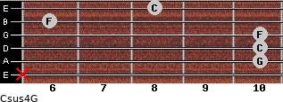 Csus4\G for guitar on frets x, 10, 10, 10, 6, 8