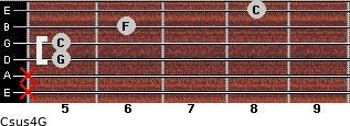 Csus4\G for guitar on frets x, x, 5, 5, 6, 8