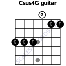 Csus4\G for guitar on frets 3, 3, 3, 0, 1, 1