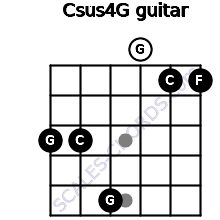 Csus4\G for guitar on frets 3, 3, 5, 0, 1, 1