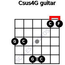 Csus4\G for guitar on frets 3, 3, 5, 5, 1, 1