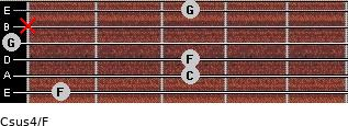 Csus4\F for guitar on frets 1, 3, 3, 0, x, 3
