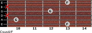 Csus4\F for guitar on frets 13, 10, x, 12, x, 13