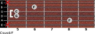 Csus4\F for guitar on frets x, 8, 5, 5, 6, x