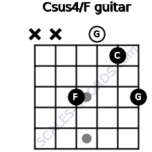 Csus4\F for guitar on frets x, x, 3, 0, 1, 3