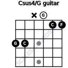 Csus4\G for guitar on frets 3, 3, x, 0, 1, 1