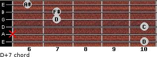 D+7 for guitar on frets 10, x, 10, 7, 7, 6
