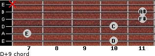 D+9 for guitar on frets 10, 7, 10, 11, 11, x